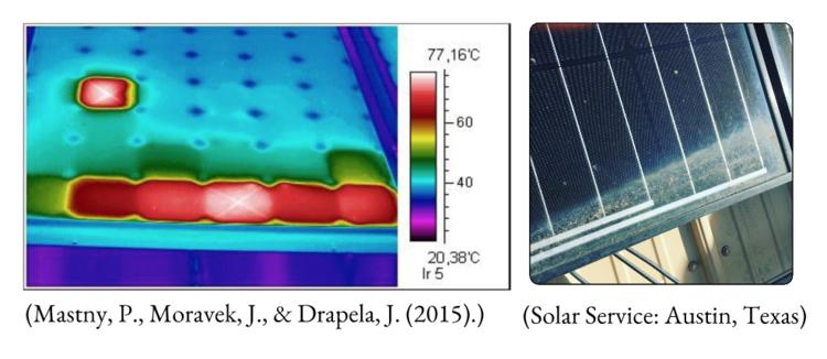Solar screen hot spots